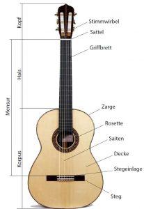 Klassiche Gitarre Beschreibung
